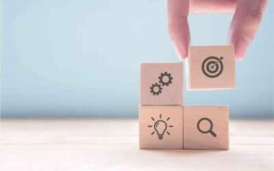 4 Simple Strategies to Future Proof Your Business